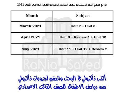 توزيع منهج اللغة الانجليزية للصف الخامس الابتدائي 2020