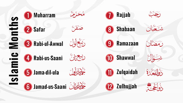 islamic calendar months