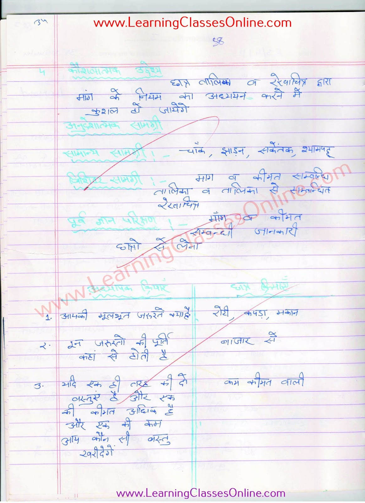 law of demand paath yojana in hindi
