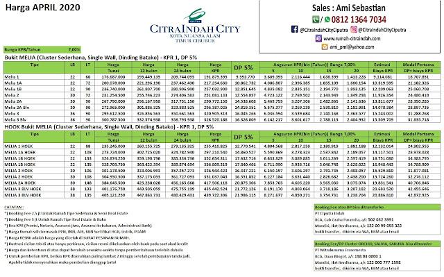 Harga Melia Citra Indah City April 2020