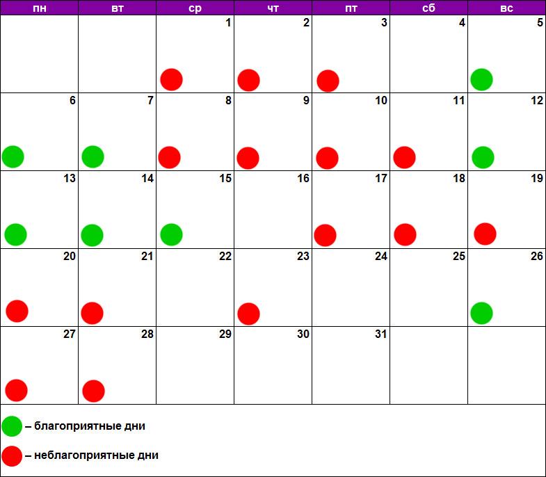 Лунный календарь окрашивания волос январь 2020