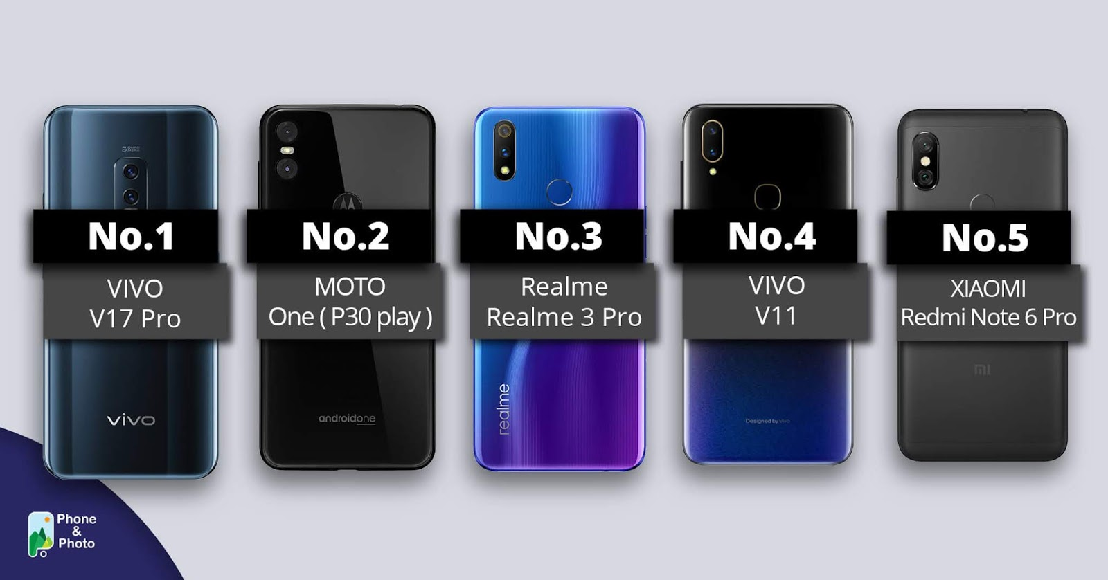 Top 10 Best Camera Phone 2020 Under $500 USD_Top 6~Top 10