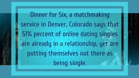 what percentage of singles use online dating