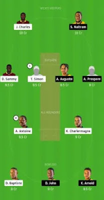 CCMH vs SCL Dream11 team prediction