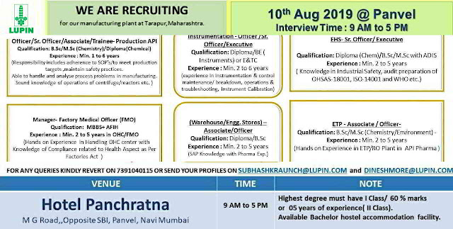 Lupin Limited - Walk-in interview for multiple positions on 10th August, 2019