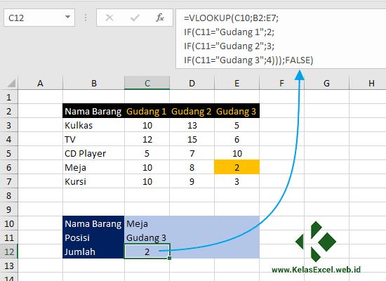 Rumus Vlookup-IF Excel