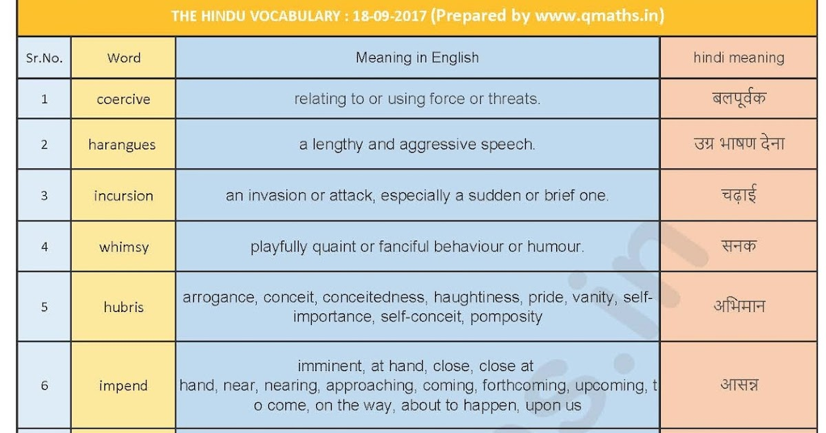 The Hindu Vocabulary with English-Hindi meanings (18-09-2017