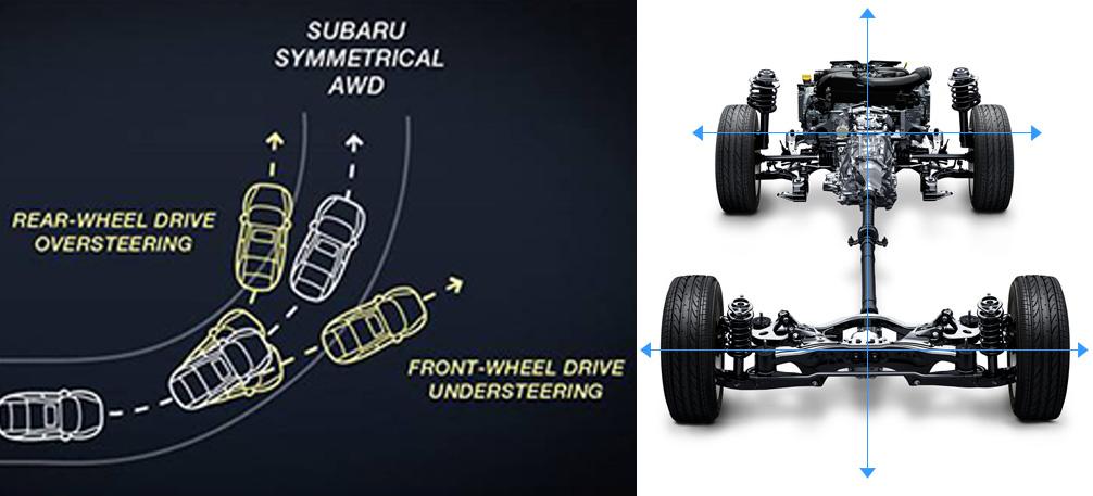 Subaru Symetry