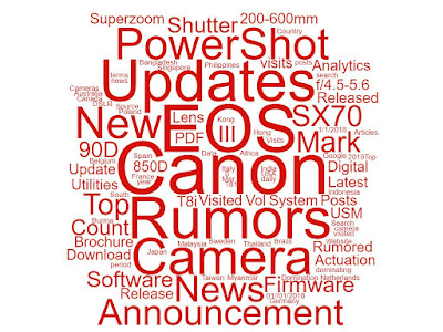 Top 10 Most Visited Canon Camera News Posts for February 2019