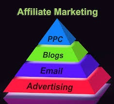 Affiliate Marketing For Begginers & Pros and Cons of Affiliate Marketing