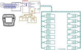 U0101-LOST COMMUNICATION WITH TCM - JEEP, DODGE, CHRYSLER, MERCY, BMW, FORD, MAZDA, AUDI,