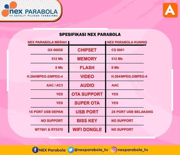 Perberdaan Nex Parabola Kuning dan Nex Parabola Merah