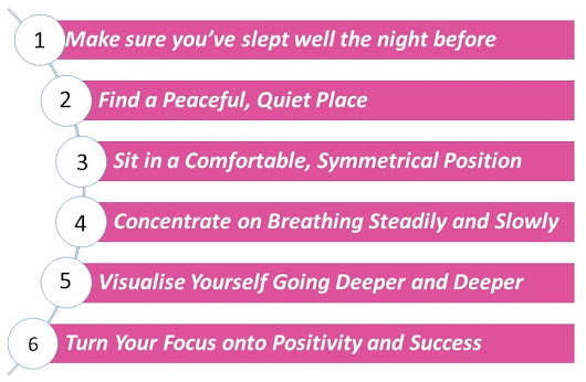 6 Simple Steps to Self-Hypnosis