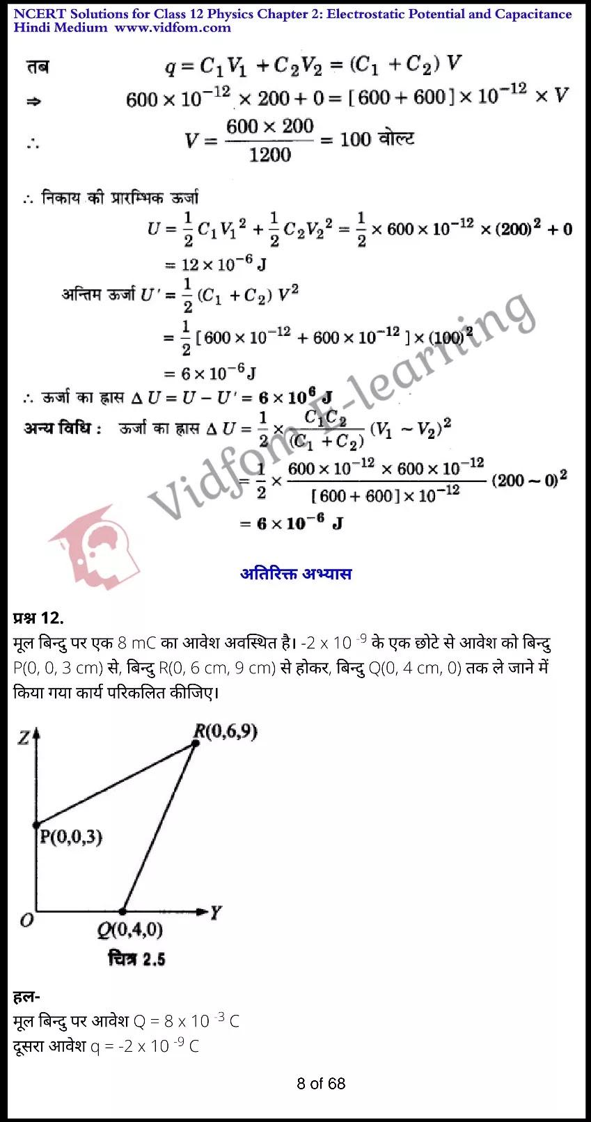 class 12 physics chapter 2 light hindi medium 8