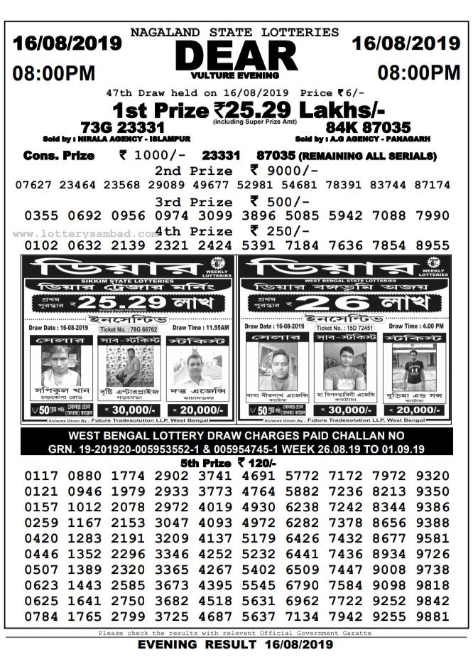 Lottery sambad today 16 08 2019  8PM - Lottery sambad