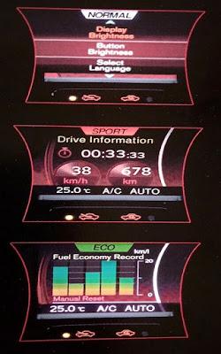 Gambar Stats Keeper Technology Nissan Juke Terbaru