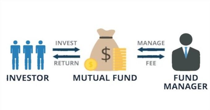 Mutual fund kya hai in hindi-2021  What is mutual fund