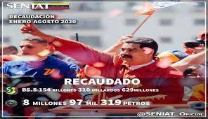 El Seniat informó que se han, recaudado 154 billones 310 millardos 629 millones de bolívares