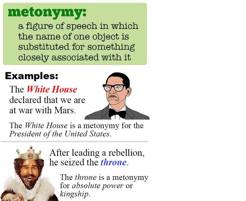 metonymy | dunia blog
