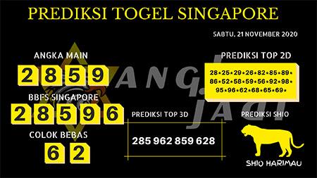 Prediksi Angka Jitu SGP Sabtu 21 November 2020