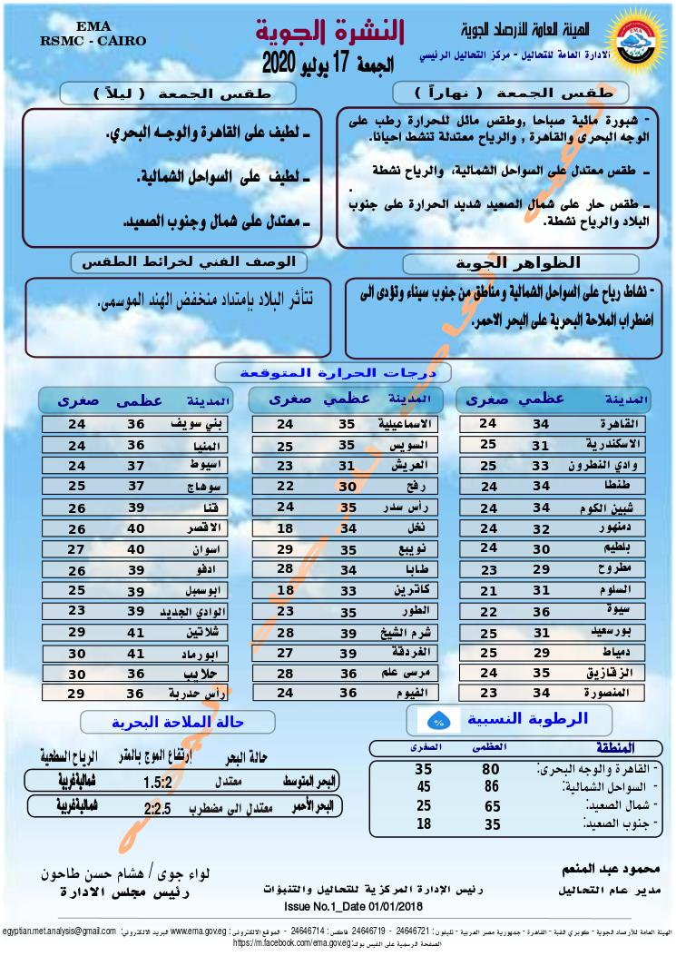 اخبار طقس الجمعة 17 يوليو 2020 النشرة الجوية فى مصر