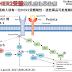 報告用大圖 針對HER2受體的乳癌治療 (Anti-HER2 Treatment of Breast Cancer)