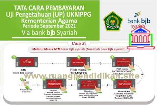 alur pembayaran melalui mesin ATM Bank BJB Syariah