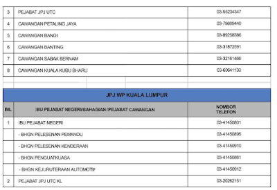 Permohonan Temujanji Online JPJ Negeri / Cawanga