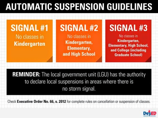 Suspension of Classes: July 22, 2014