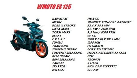 Intip Pesaing Yamaha Gear 125,Skutik WMoto ES 125
