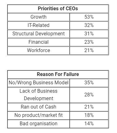 biggest economic and legislation issues facing businesses