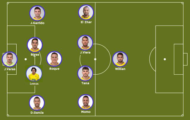 Probable alineación UD Las Palmas jornada 31 temporada 2015-16