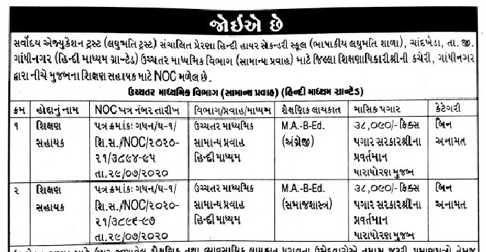 Shikshan Sahayak Recruitment for Laghumati School, Chandkheda 2020