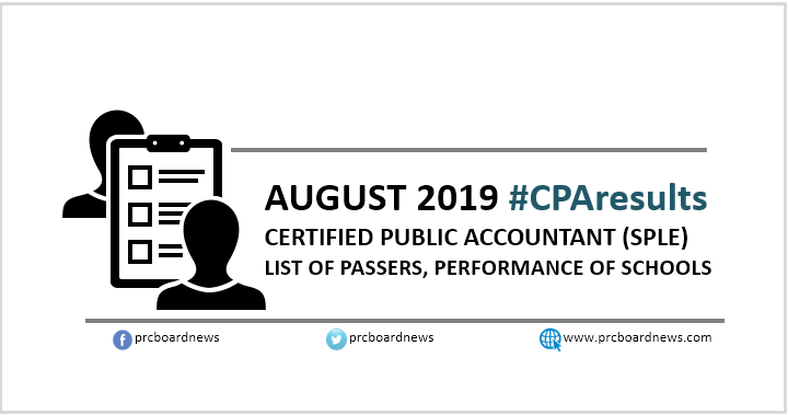 SPLE Result: August 2019 CPA board exam list of passers (Middle East)