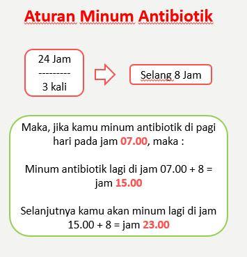aturan-minum-antibiotik