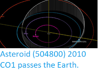 https://sciencythoughts.blogspot.com/2019/09/asteroid-504800-2010-co1-passes-earth.html