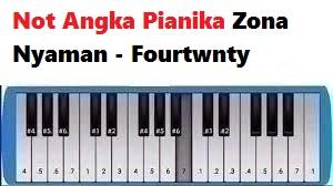 Not Angka Pianika Zona Nyaman Fourtwnty Calonpintar Com