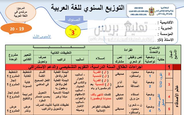 التوزيع السنوي مرشدي في اللغة العربية للمستوى الثالث ابتدائي طبعة 2019 بحلة جميلة