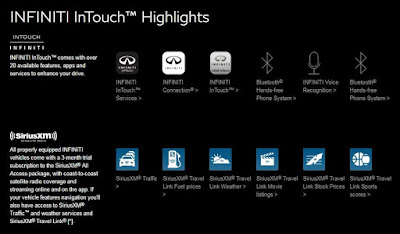 INFINITI InTouch App 2021 Free Download