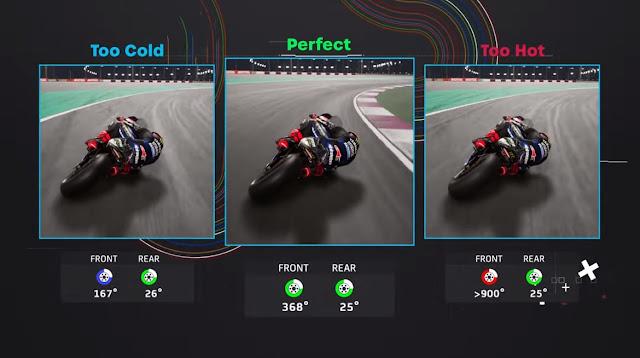 MotoGP 21 Temperatura de frenos