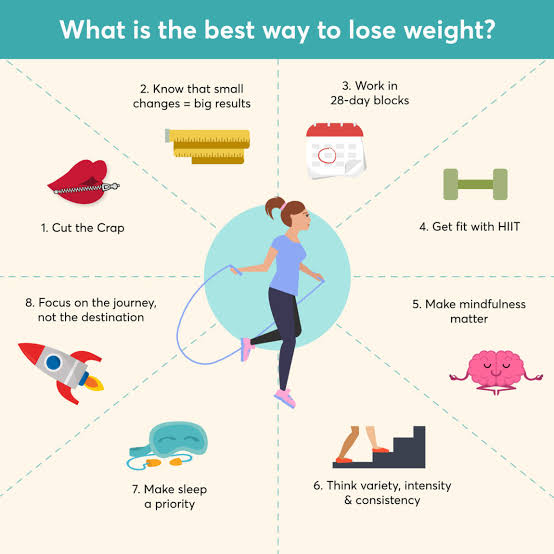 What is most important thing in losing weight?