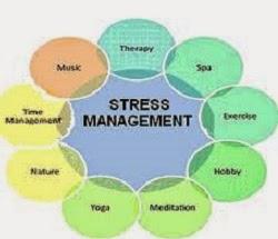 STRESS MANAGEMENT ARTICLES EBOOK DOWNLOAD