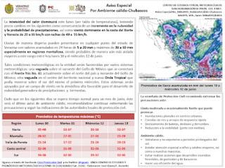 Intensidad del calor disminuirá este lunes en zonas de Veracruz