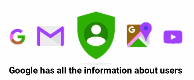 आपके घर और फोन की पर्सनल बातें सुन रहे हैं गूगल के कर्मचारी