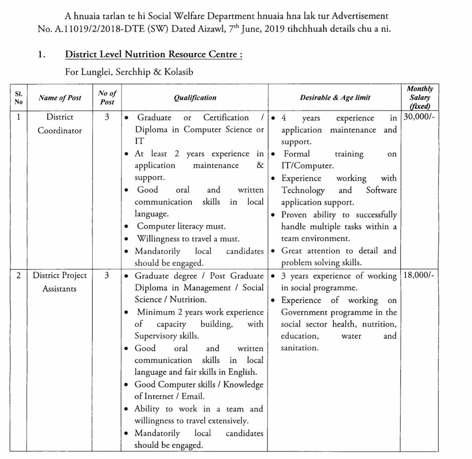Social Welfare Department Mizoram - Hnaruak 22 A Awm E