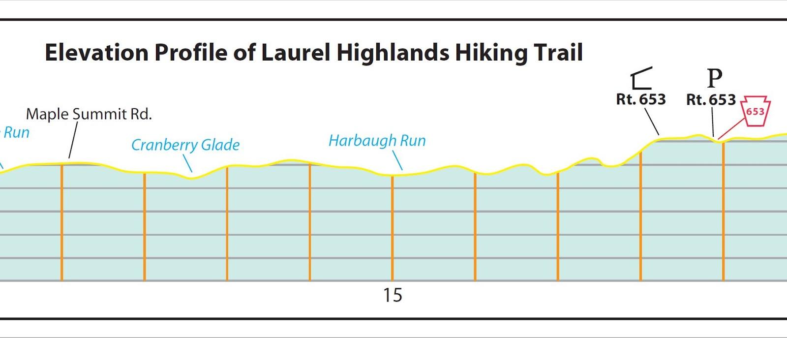 The Running Hacker 2016 Laurel Highlands Ultra