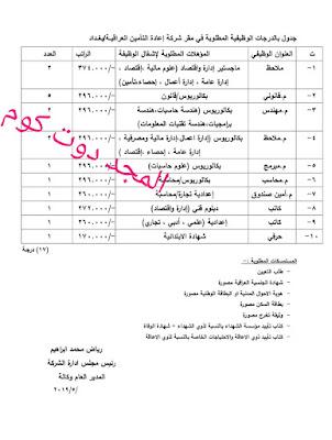 شركة التأمين العراقية العامة  التعيينات