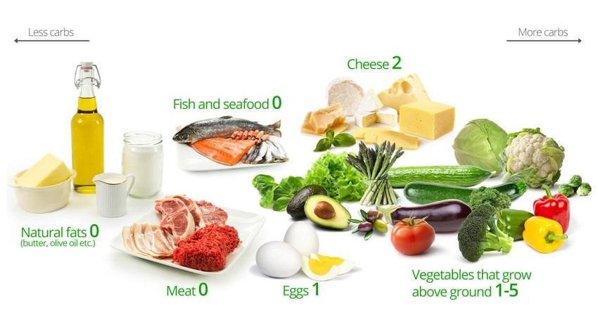 youtube colesterol la gran mentira