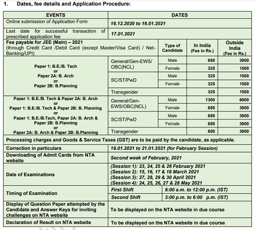 JEE Main 2021 Online form Dates Exam date