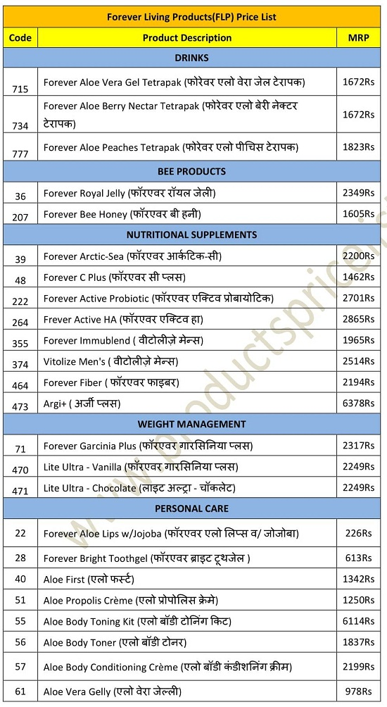 Forever Living Products(FLP) Price List